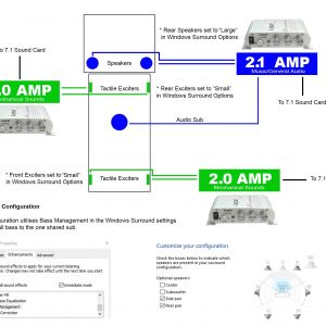 Surround sound Wiring Diagram - Wiring Diagram for Amp Valid Visual Diagram Fresh Elegant Surround sound Wiring Diagram Diagram 6p