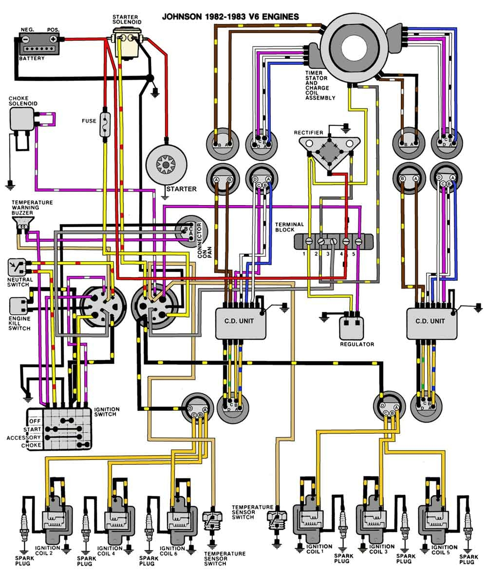 Wiring Diagram On Suzuki Outboard Ignition Switch Wiring Diagram