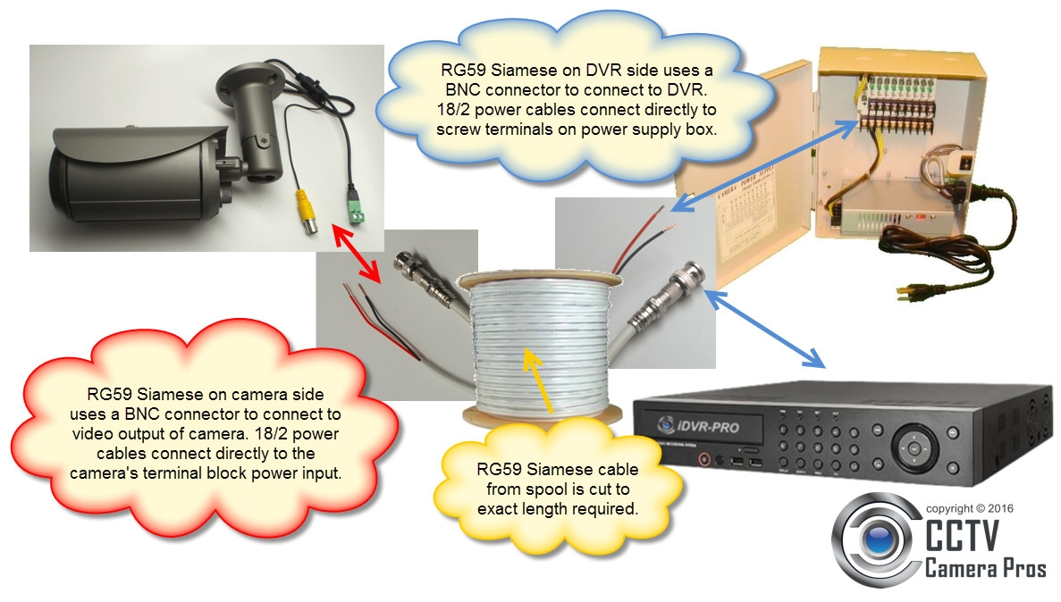 free security camera wiring diagram example security camera wiring diagram swann security camera wiring diagram free wiring diagram