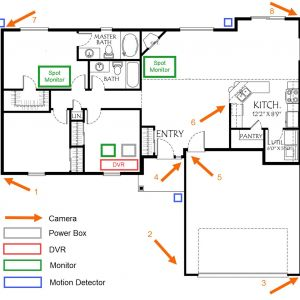 Swann Security Camera Wiring Diagram - Security Camera Wiring Diagram for House Cameras Diagrams 2 Rh Natebird Me Swann Security Camera Wiring 8m