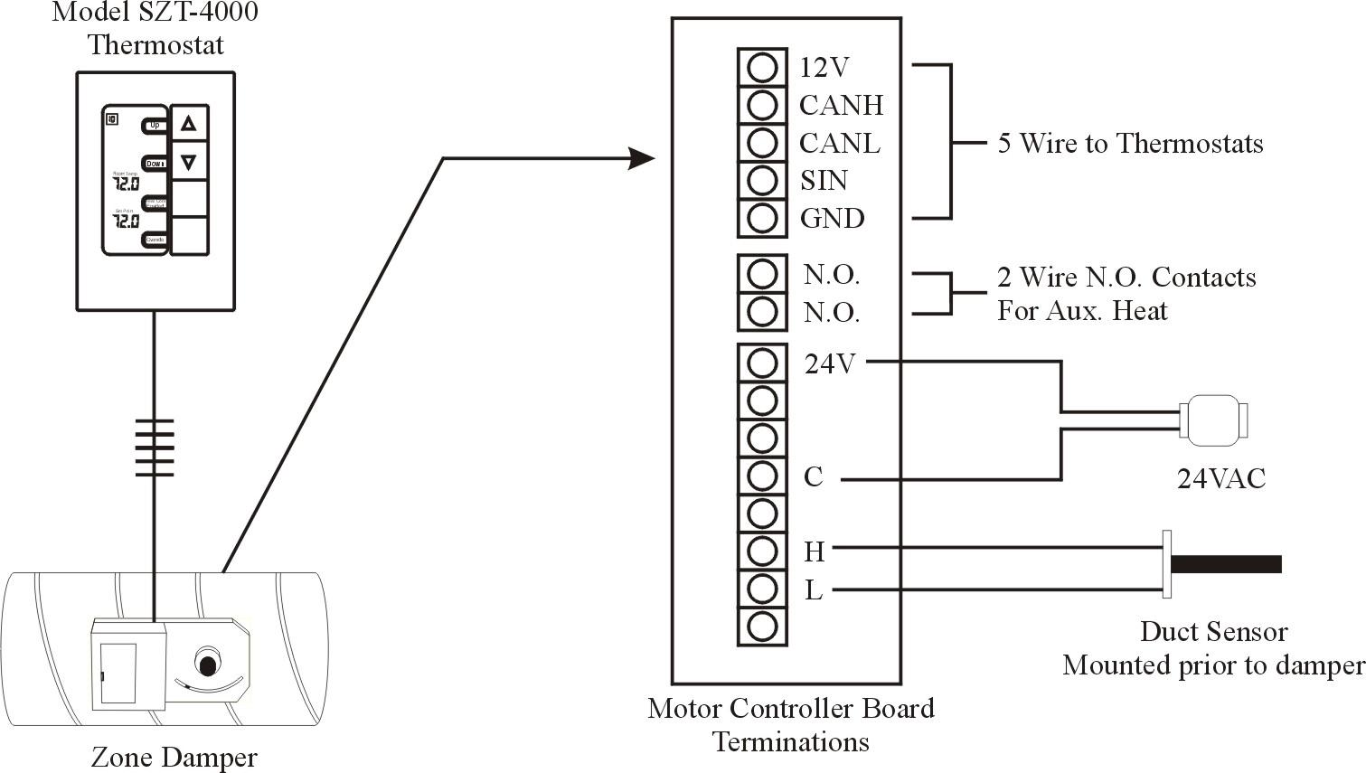 System Sensor    Smoke       Detector       Wiring       Diagram      Free    Wiring