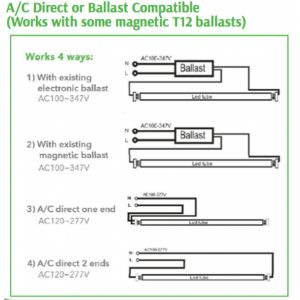T12 Ballast Wiring Diagram - Fantastic Magnetic F96t12 Ballast Wiring Diagram Image Fine Allanson Rh Natebird Me Magnetic F96t12 Ballast Wiring Diagram Universal Ballast Wiring Diagrams 14h