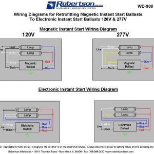 T12 Ballast Wiring Diagram - T12 Wiring Diagrams Easy to Read Wiring Diagrams U2022 Rh Mywiringdiagram today 20g