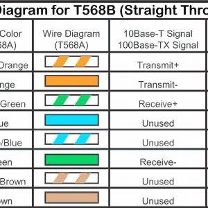 T568b Wiring Diagram - Cat5e Wire Diagram – Cat5e Wire Diagram New Ethernet Cable Wiring Diagram New Od Wiring 10e