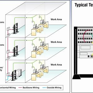 T568b Wiring Diagram Patch Panel - Patch Panel Diagram Fresh Cat 5 Patch Panel Diagram Wiring Diagram 15b