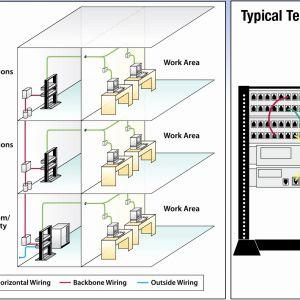 T568b Wiring Diagram Patch Panel | Free Wiring Diagram