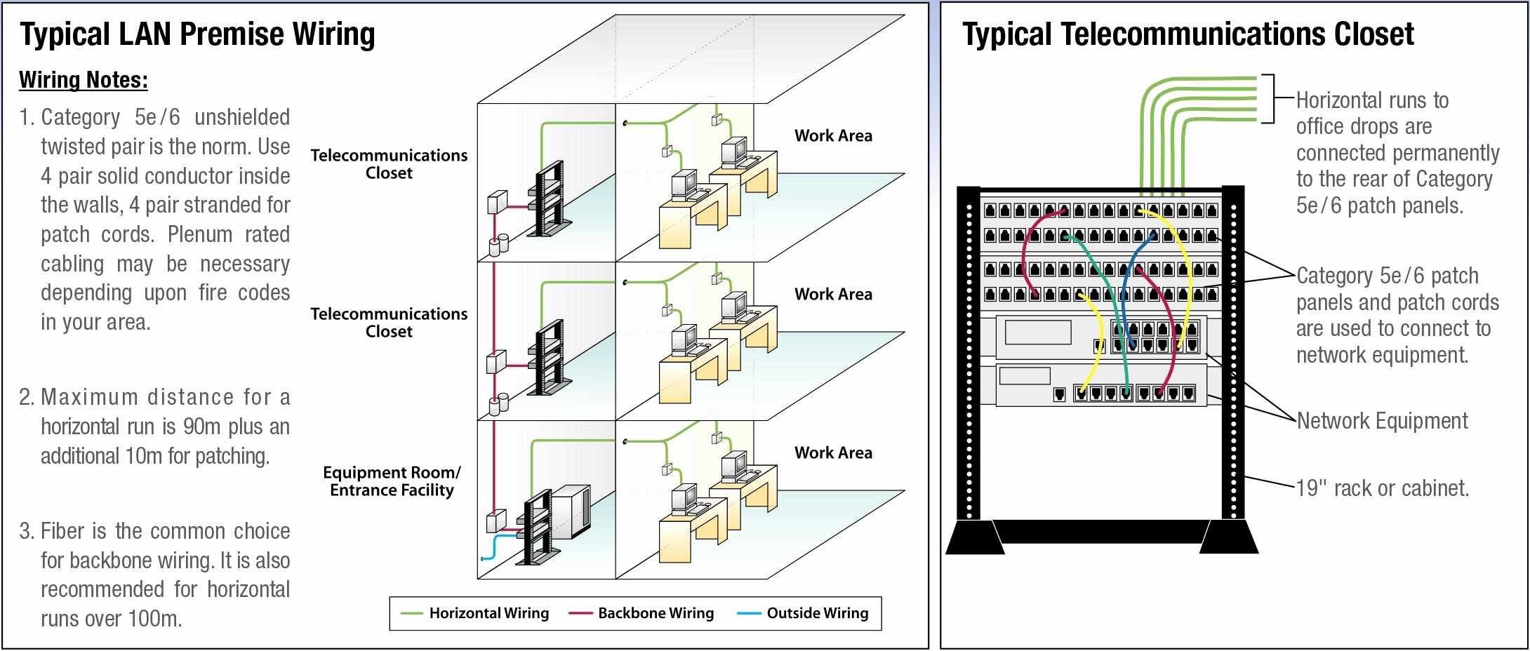 t568b wiring diagram patch panel Collection-Patch Panel Diagram Fresh Cat 5 Patch Panel Diagram Wiring Diagram 11-l