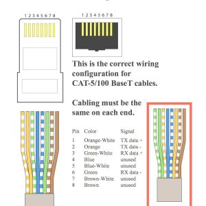 T568b Wiring Diagram Patch Panel - Wiring Diagram for Cat5 Patch Cable Best Old Fashioned Utp Cable Colors Best for Wiring 6i
