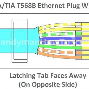 T568b Wiring Diagram - T568b Wiring Diagram Best 25 Mm Jack Wiring Diagram Best 2 5mm Id 9i