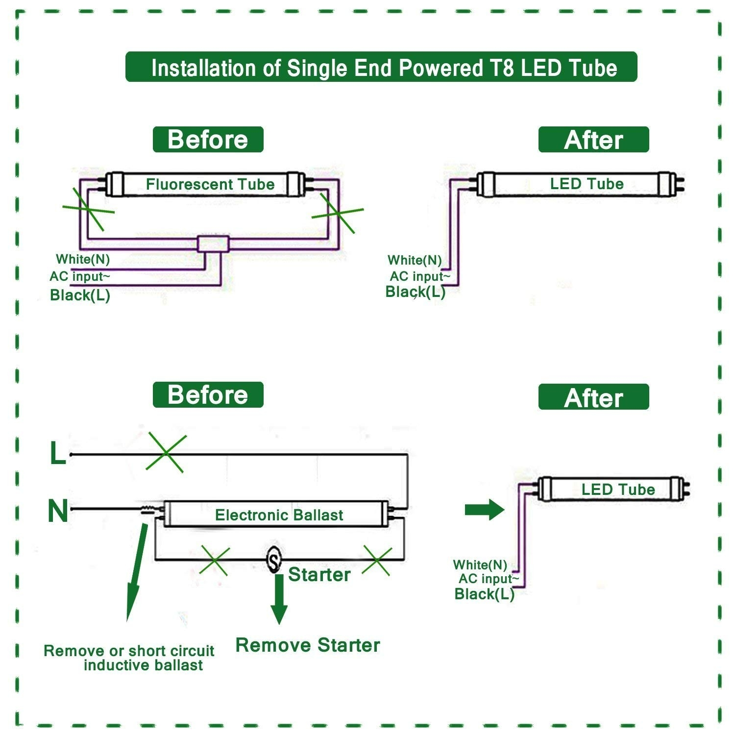fluorescent to led tube light wiring diagram t8 led tube light wiring diagram | free wiring diagram