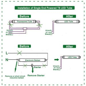 T8 Led Tube Wiring Diagram - T8 Led Tube Wiring Diagram Download Fluro Light Wiring Diagram Australia Save Wiring Diagram Led Download Wiring Diagram Detail Name T8 Led 19t