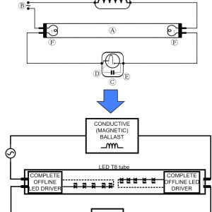 T8 Led Wiring Diagram - Wiring Diagram for Led Fluorescent Light New Wiring Diagram Led Tube Philips Refrence Philips Led Tube 4e