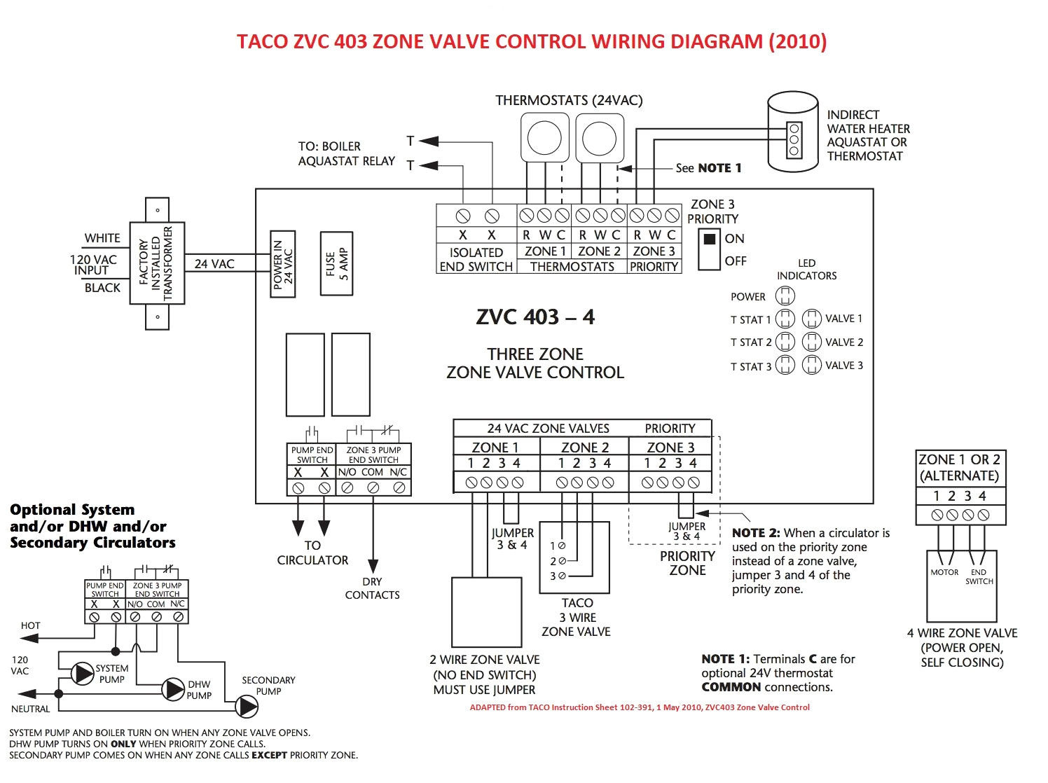 Taco Cartridge Circulator 007 F5 Wiring Diagram
