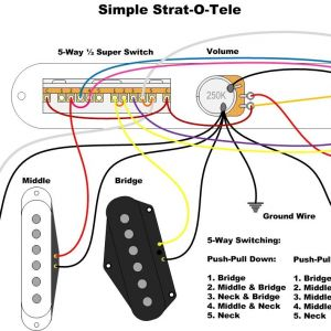 Telecaster 3 Pickup Wiring Diagram - Telecaster 3 Pickup Wiring Diagrams Wire Center U2022 Rh Statsrsk Co Seymour Duncan Wiring Diagrams 5 6l