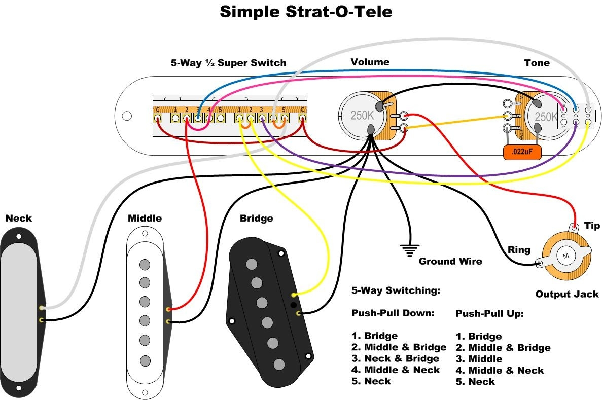 telecaster 3 pickup wiring diagram Download-telecaster 3 pickup wiring diagrams wire center u2022 rh statsrsk co Seymour Duncan Wiring Diagrams 5 19-l
