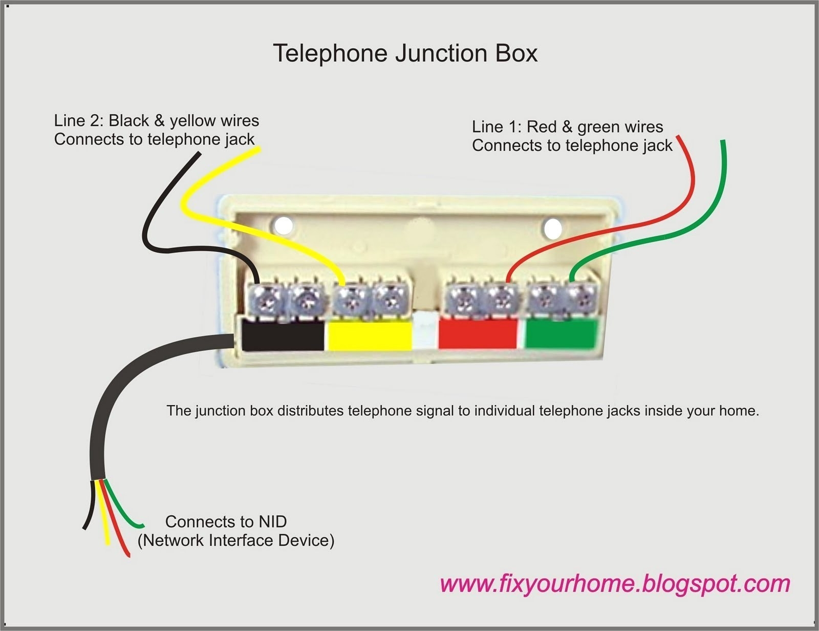 telephone network interface wiring diagram Download-Rj12 Telephone Wiring Diagram Australia New Phone Jack Wiring Diagram to Her with 4 Wire Phone 8-h