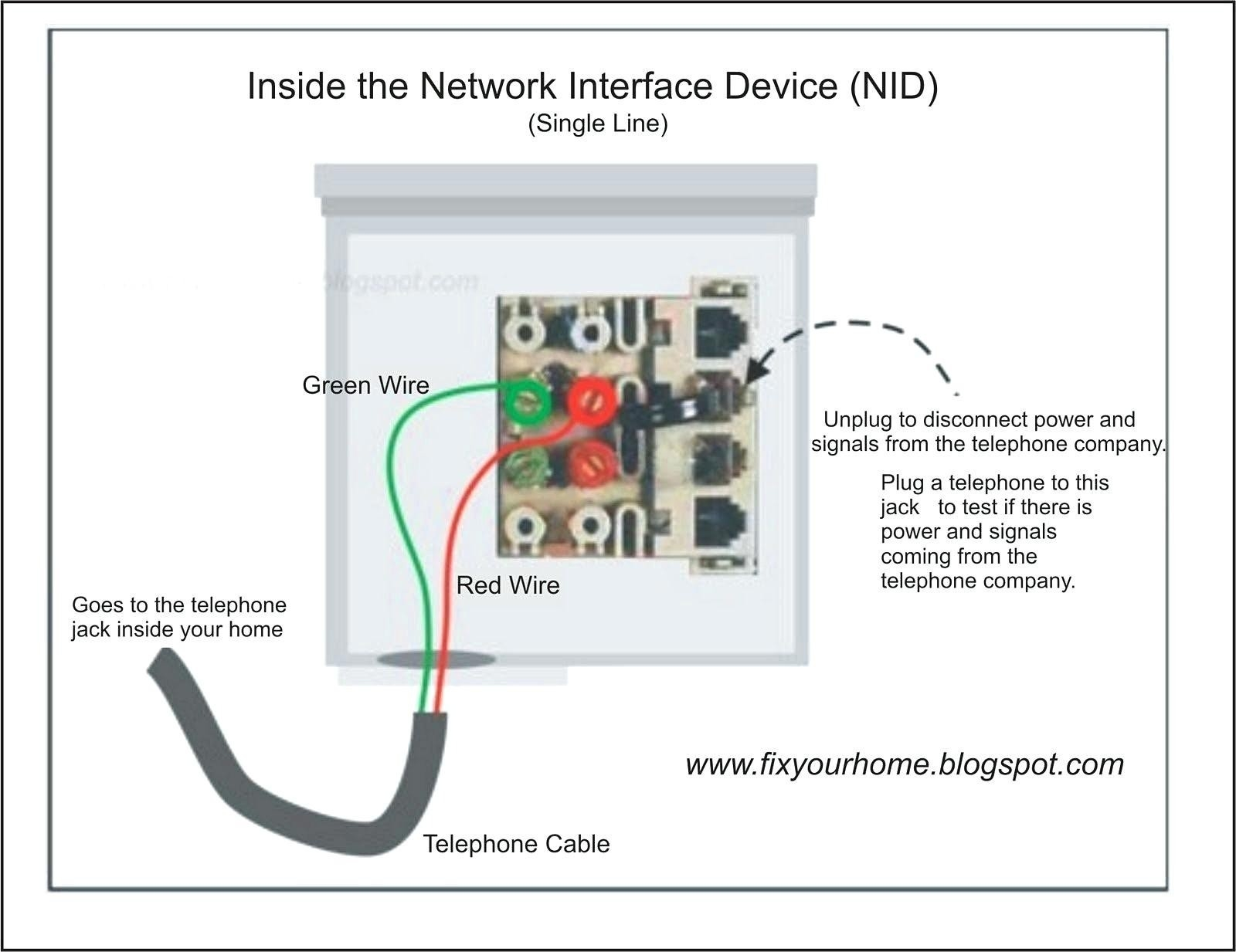 Telephone Network Interface Wiring Diagram Free Wiring