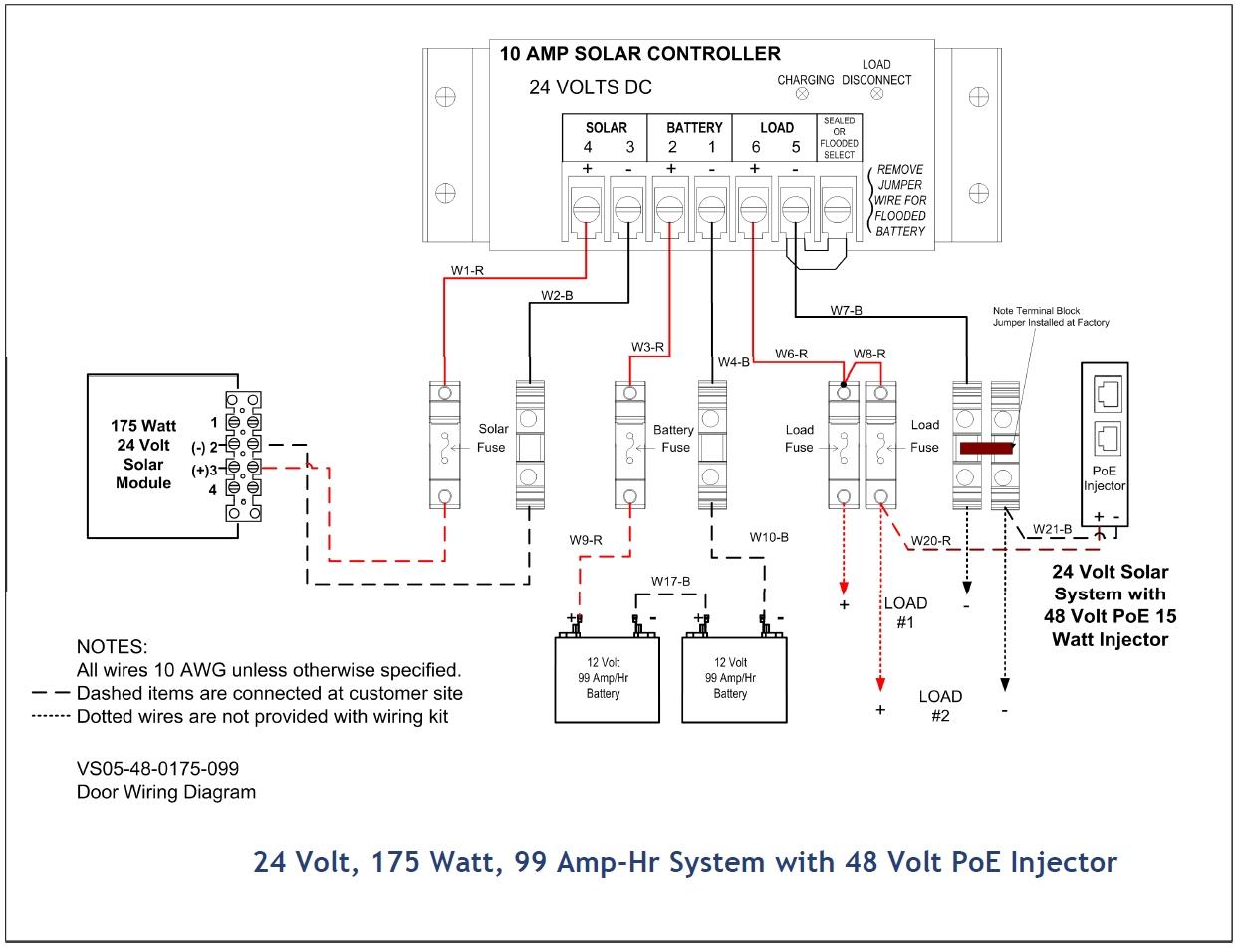 Temperature Controller Wiring Diagram