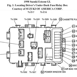 Terminal Block Wiring Diagram - Terminal Block Wiring Diagram Lovely Nema L14 30 Wiring Diagram Diagrams 50 and Twist Lock Connector 2e