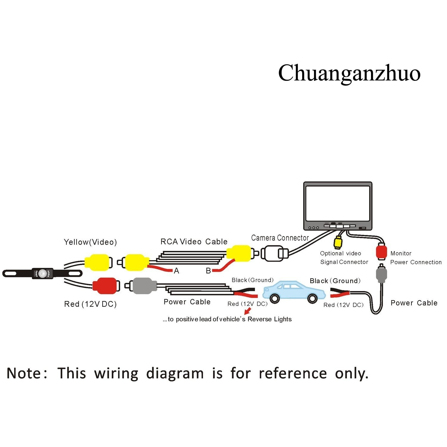 wiring diagram for reverse camera tft lcd monitor reversing camera wiring diagram | free ... #4