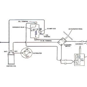 Timer Relay Wiring Diagram - Wiring Diagram Timer Relay Valid Wiring Diagram Safety Relay Best Basic Od Troubleshooting Chevytalk 13h