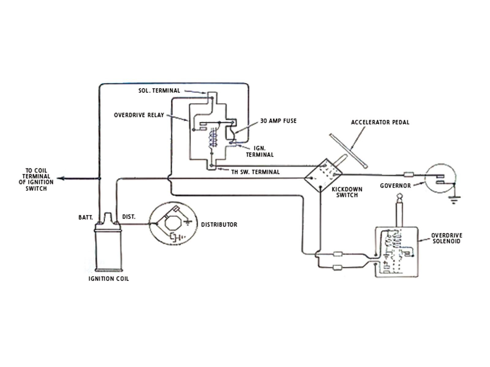 timer relay wiring diagram Collection-Wiring Diagram Timer Relay Valid Wiring Diagram Safety Relay Best Basic Od Troubleshooting Chevytalk 6-n