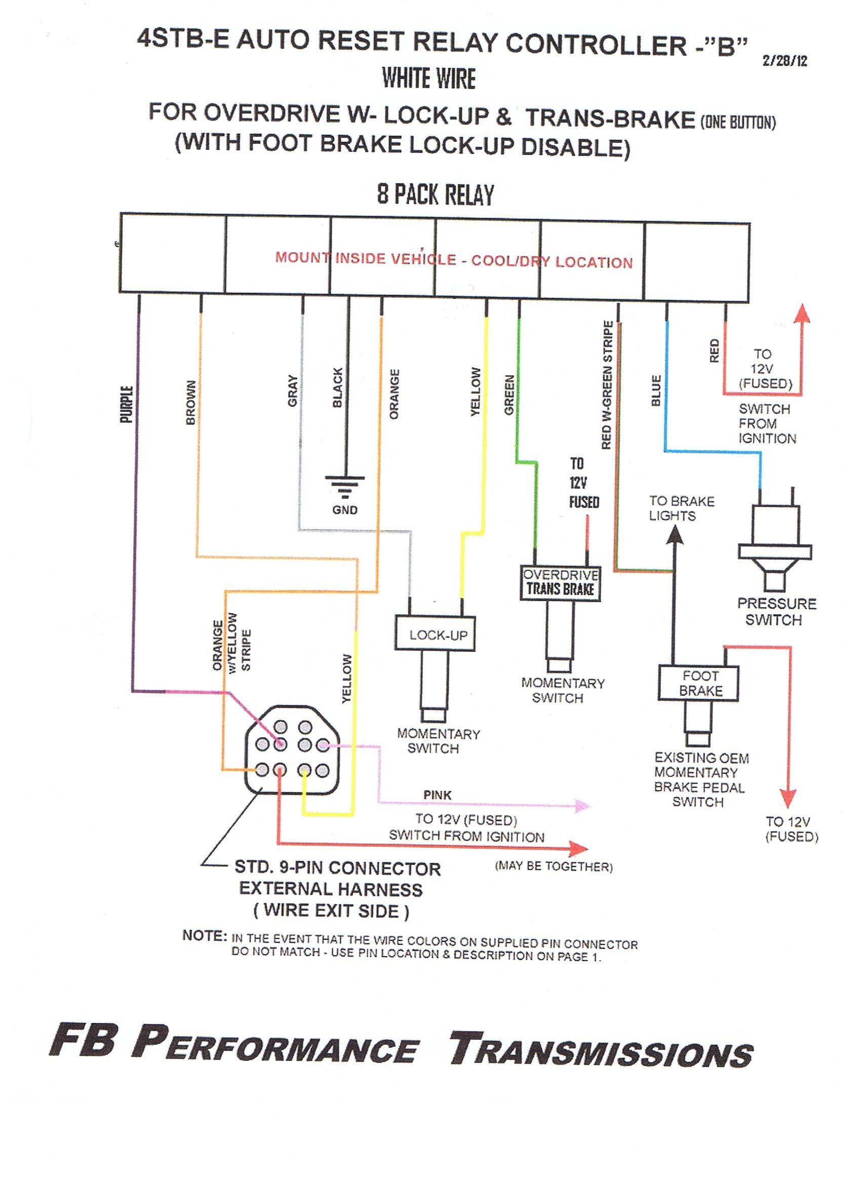 Tow Hitch Wiring Diagram