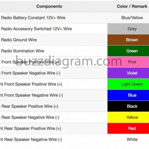 Toyota 4runner Wiring Diagram - 2000 toyota 4runner Wiring Diagram Collection 1990 toyota 4runner Wiring Diagram Electrical Drawing Wiring Diagram 14q