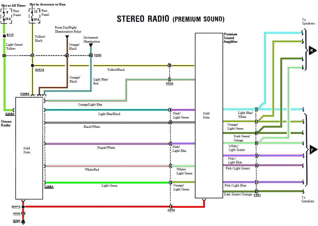 1990 Toyotum Radio Wiring Diagram
