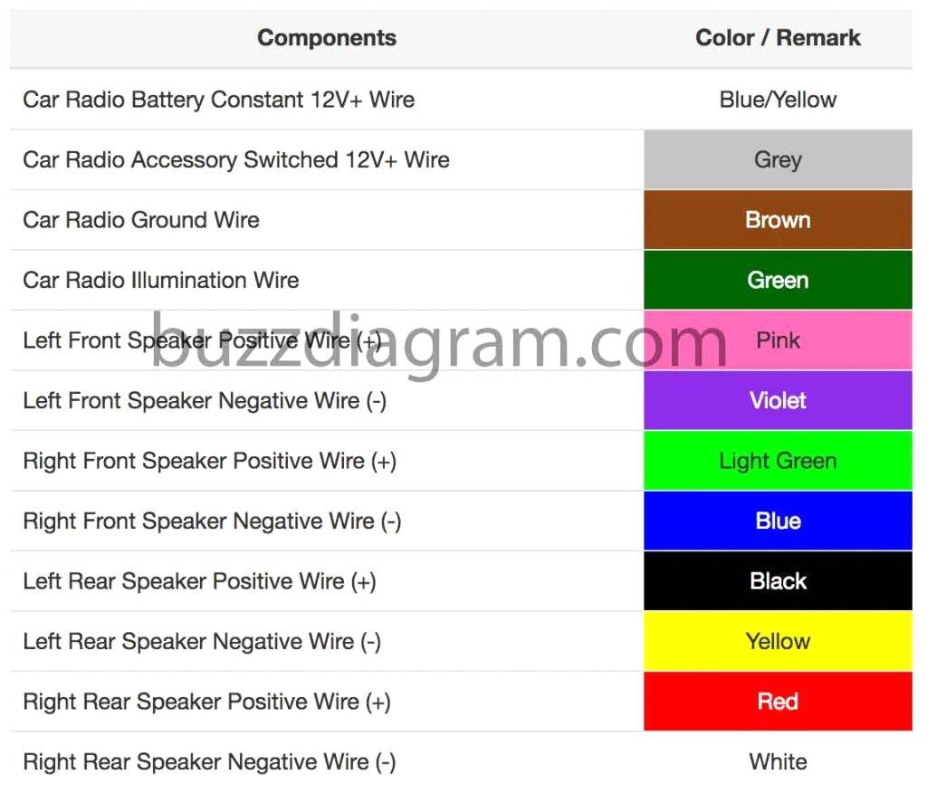 toyota corolla radio wiring diagram Download-Toyota Corolla Stereo Wiring Diagram 2002 toyota Corolla Stereo Wiring Schematic 1024x877 7-s