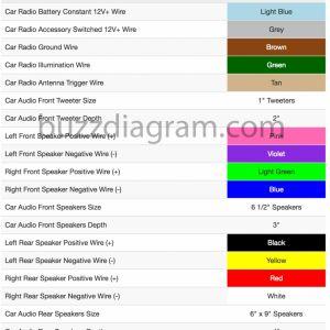 Toyota Corolla Radio Wiring Diagram - toyota Corolla Stereo Wiring Download 2017 toyota Corolla Radio Wiring Diagram for Free Car Stereo 20h