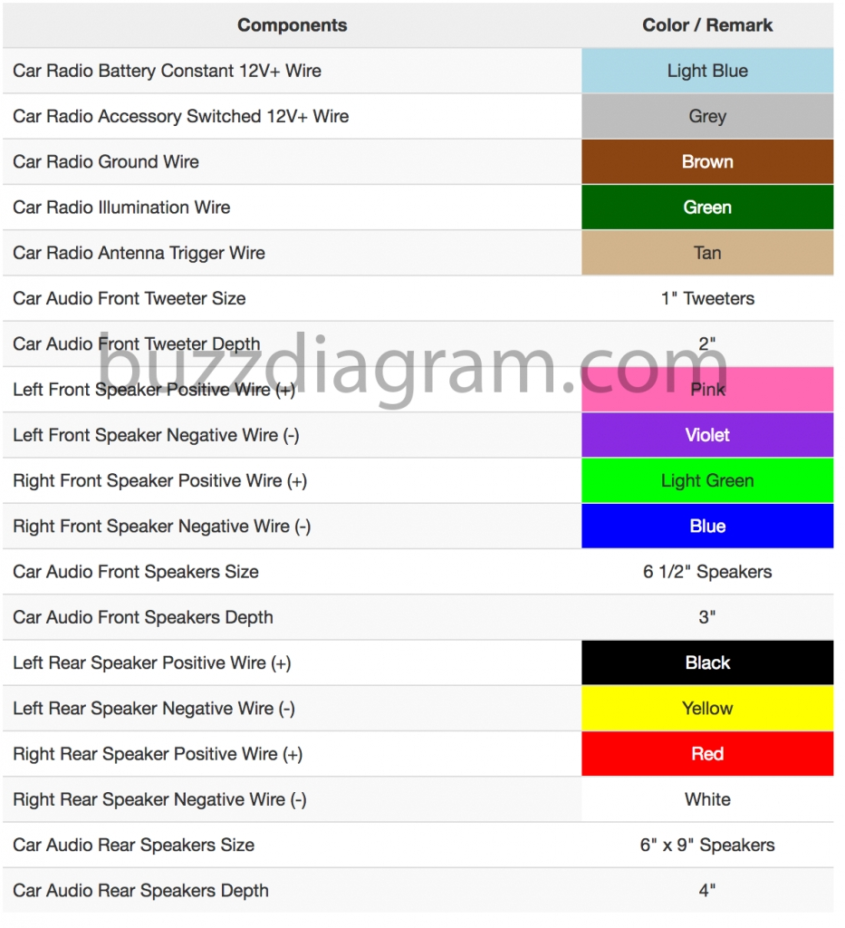 toyota corolla radio wiring diagram Collection-toyota corolla stereo wiring Download 2017 Toyota Corolla Radio Wiring Diagram For Free Car Stereo 4-t