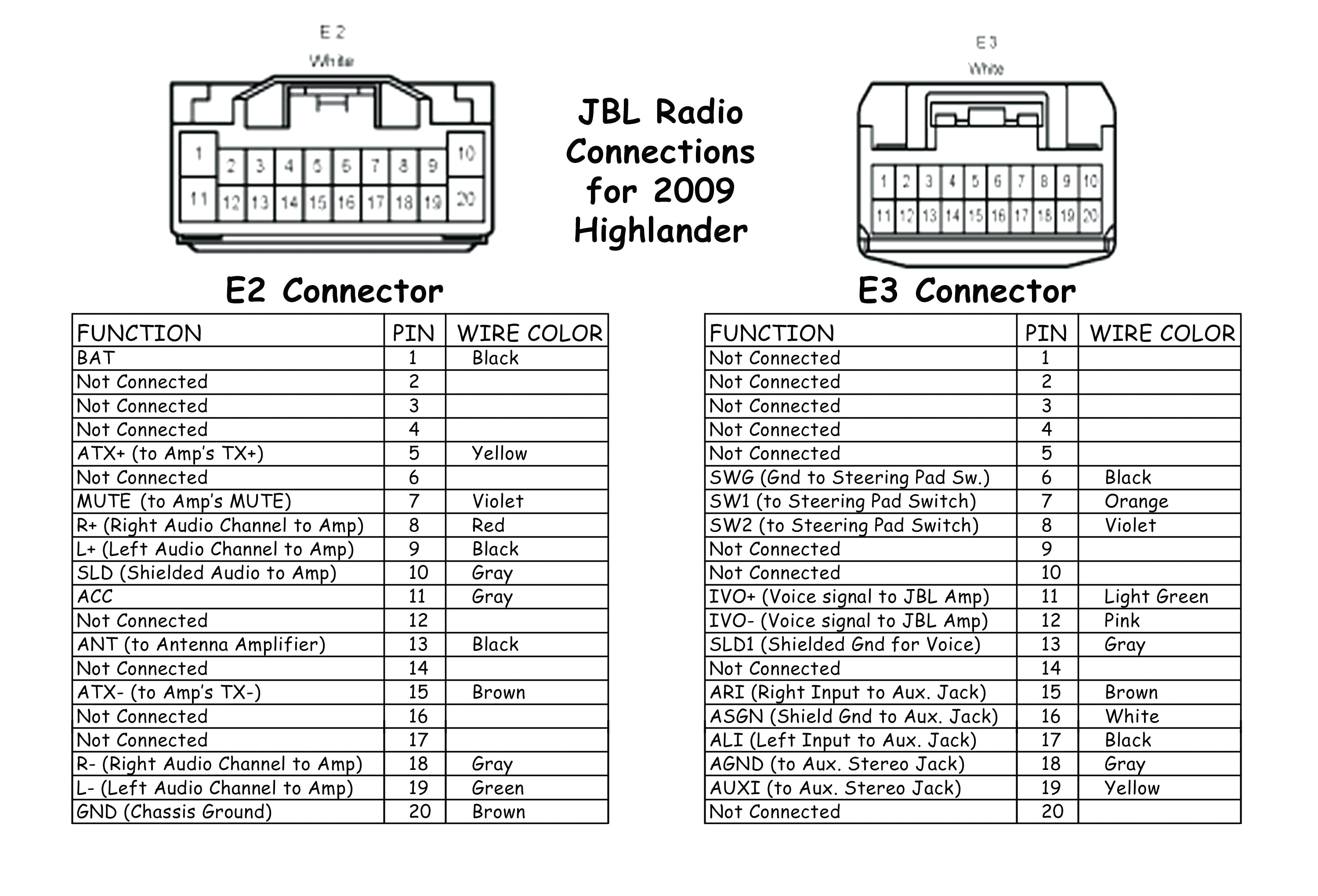 1995 Toyotum Camry Stereo Wiring Diagram