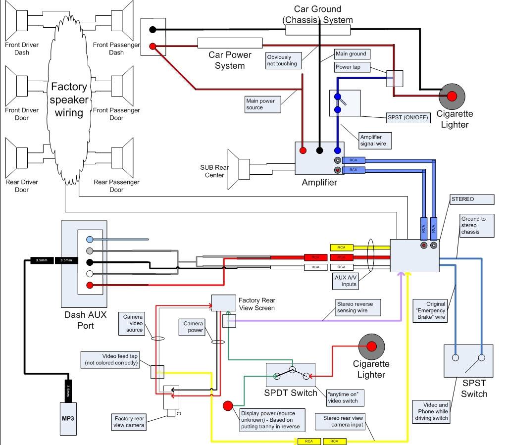 Toyota Radio Wiring Diagram Pdf