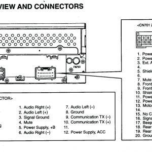 Toyota Sequoia Stereo Wiring Diagram - 2003 toyota 4runner Stereo Wiring Diagram Natebird Me with 2002 Rh Releaseganji Net 05 toyota Tundra Stereo Wiring Diagram 2005 toyota Tundra Jbl Stereo 19a
