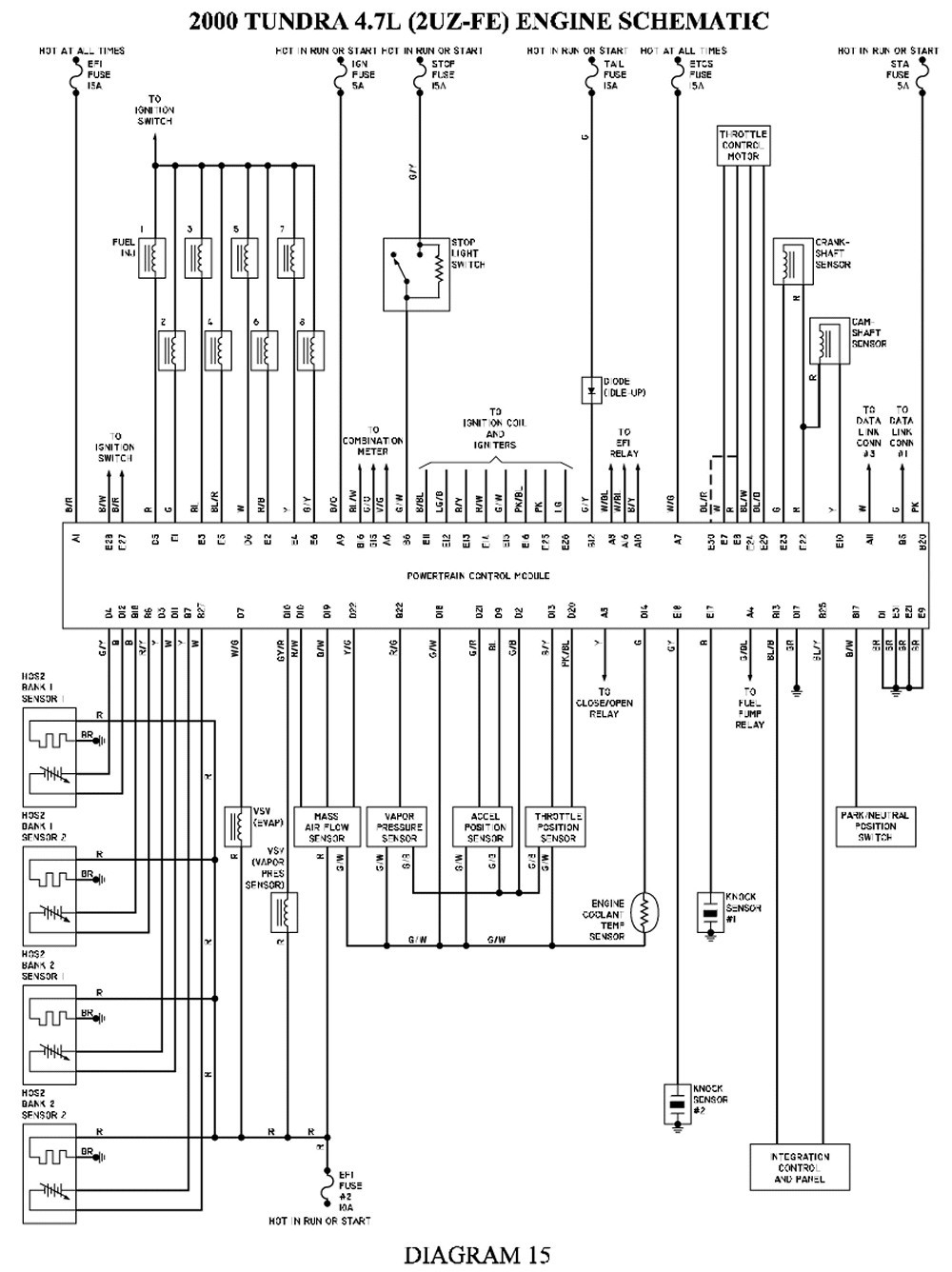 Toyota Tundra Trailer Wiring Harness Diagram