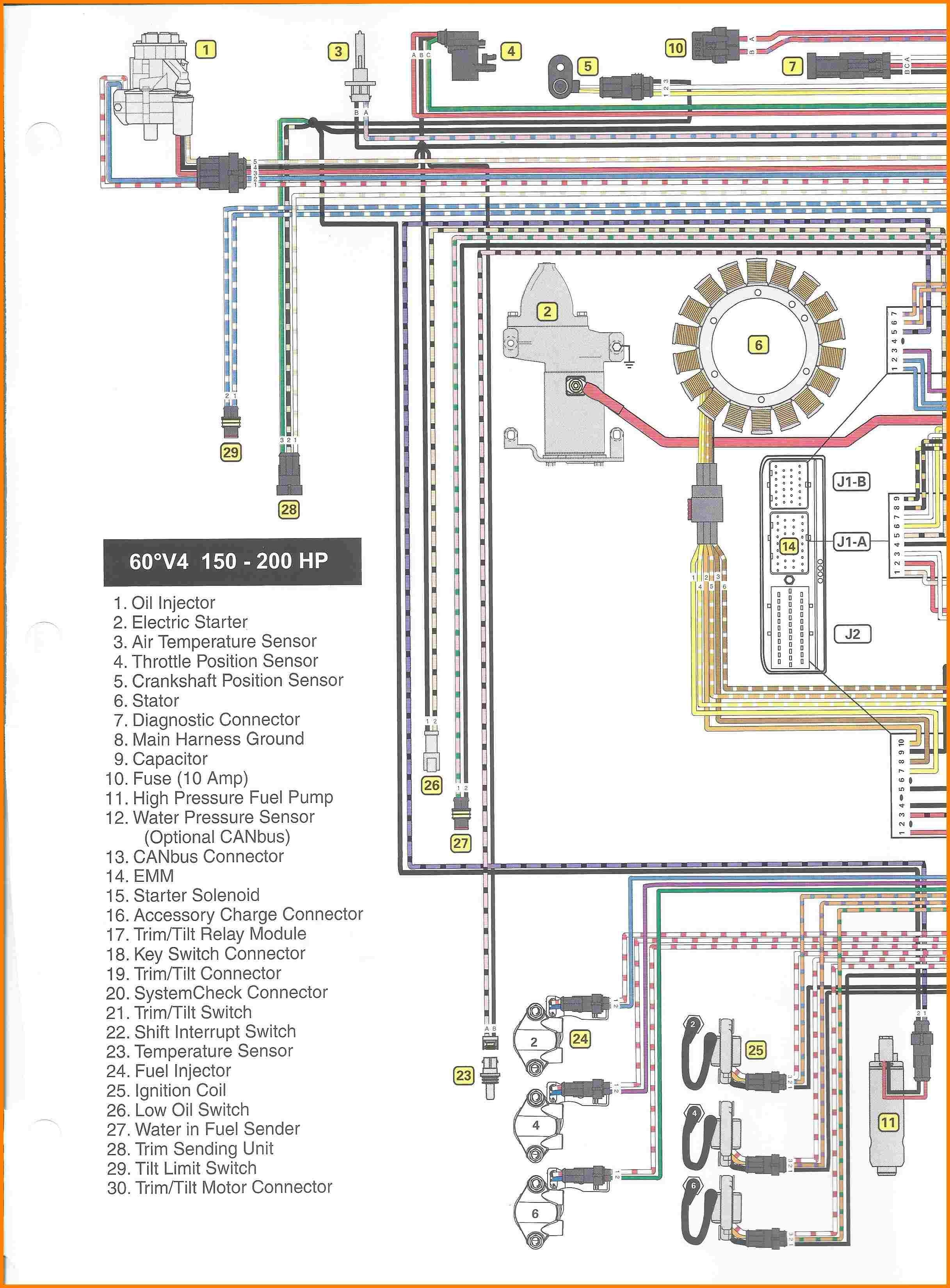 Tracker Boat Wiring Schematic Free Diagram 12 Volt Sun Pontoon Gallery Rh Visithoustontexas Org