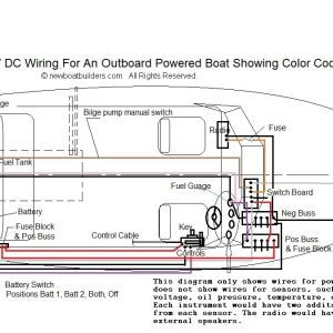 on dc boat wiring diagrams schematics