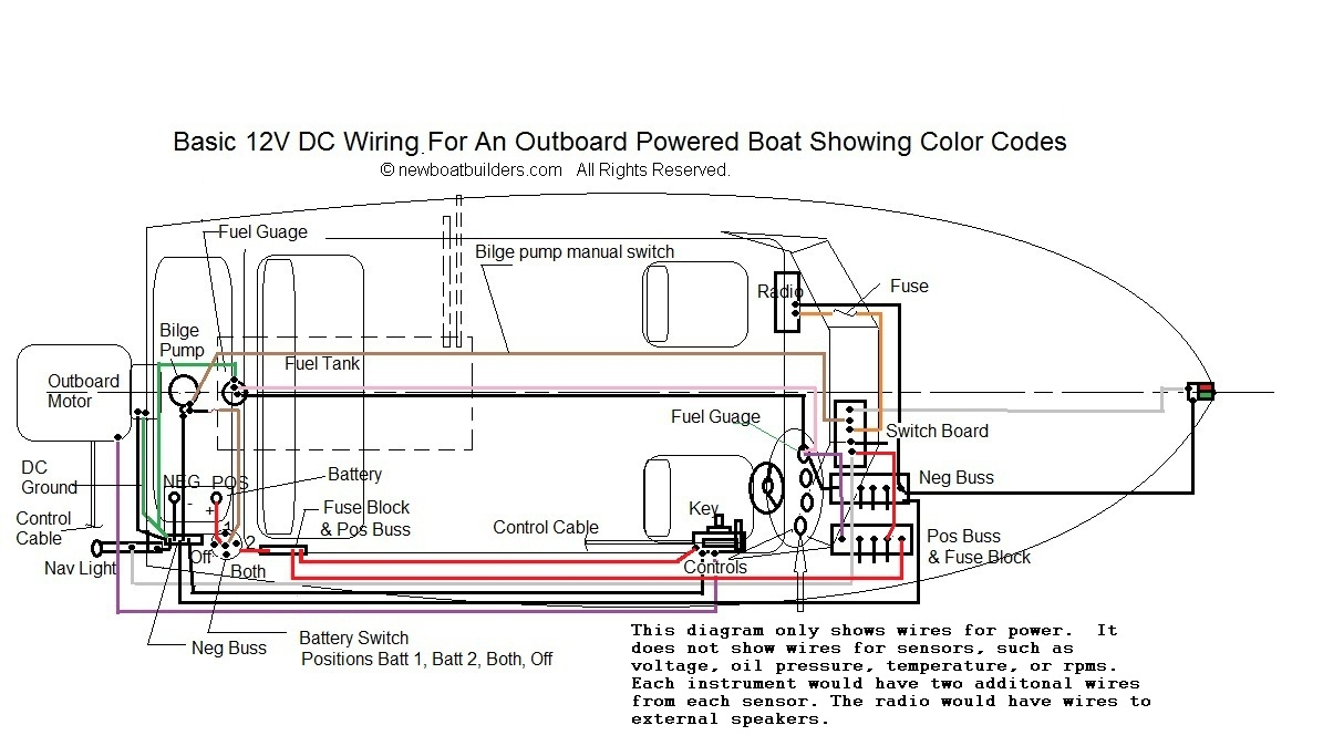 tracker boat wiring schematic | free wiring diagram 90hp mercury marine wiring diagrams 2014 free marine wiring diagrams #3