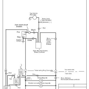 Trailer Breakaway Switch Wiring Diagram - Category Wiring Diagram 145 Brake Switch Wiring Diagram Trailer Breakaway Switch Wiring Diagram 6n