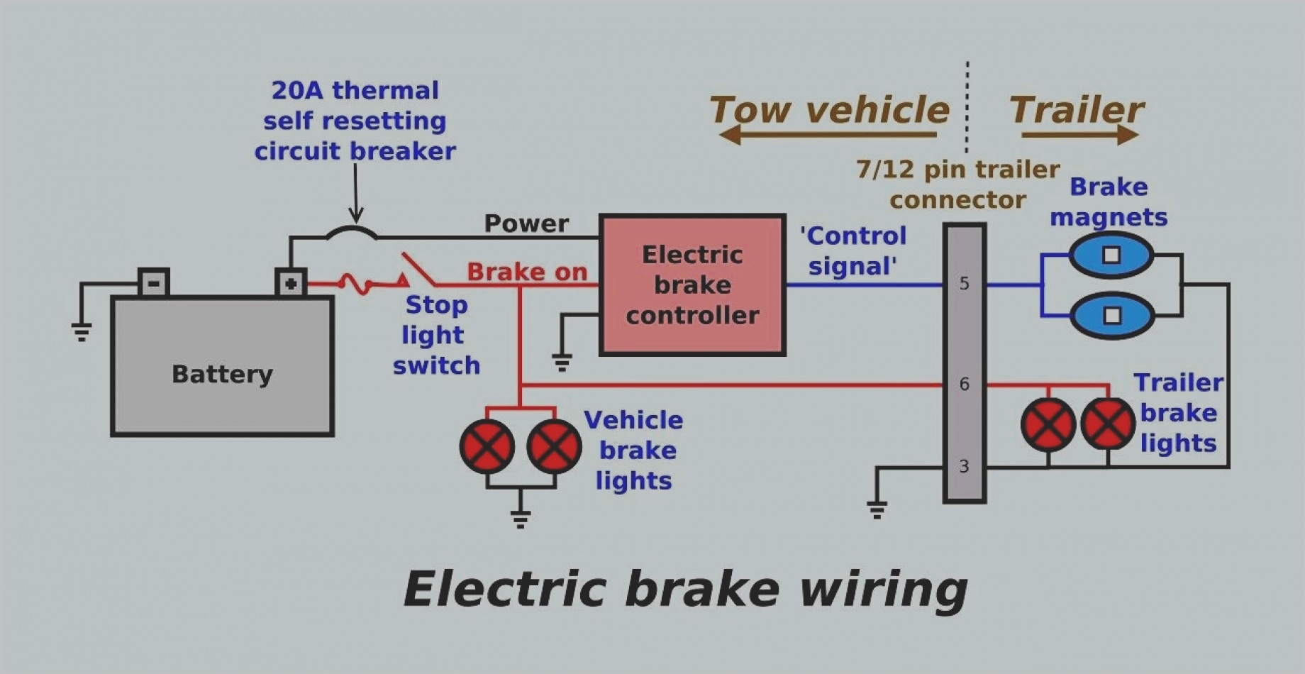 Autosportswiring  Break Away Trailer Wiring Diagrams