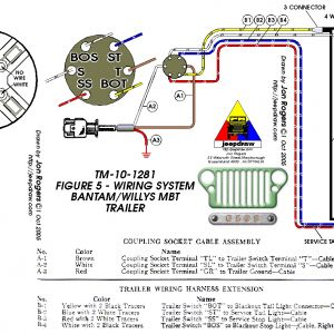 Trailer Light Tester Wiring Diagram | Free Wiring Diagram