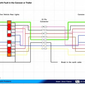 Trailer Light Tester Wiring Diagram - Wiring Diagram for Trailer Light Tester Best Wiring Diagram Trailer Lights Ireland Inspirationa 8 Pin Trailer 10j