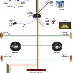 Trailer Wiring Schematic 7 Way - 7 Blade Rv Wiring Wiring Diagrams U2022 Rh Wiringdiagramblog today Trailer Wiring Schematic 7 Pin 3s
