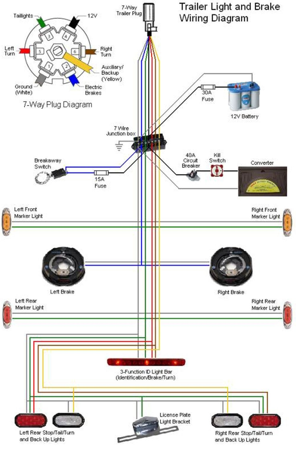 trailer wiring schematic 7 way free wiring diagram. Black Bedroom Furniture Sets. Home Design Ideas