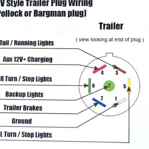 Trailer Wiring Schematic 7 Way - 7 Way Plug Wiring Diagram Electrical Drawing Wiring Diagram U2022 Rh Circuitdiagramlabs today Pollak 7 Pin Wiring Diagram 7 Wire Connector Wiring Diagram 7j