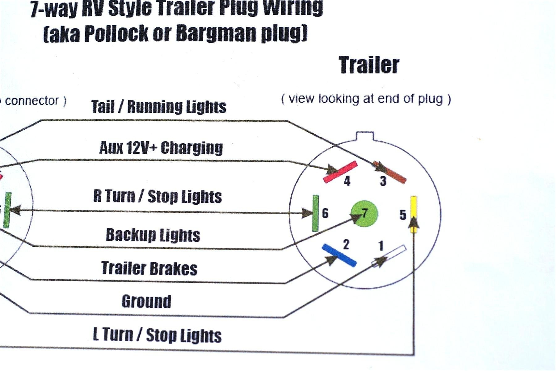 trailer wiring schematic 7 way Collection-7 way plug wiring diagram electrical drawing wiring diagram u2022 rh circuitdiagramlabs today Pollak 7 Pin Wiring Diagram 7 Wire Connector Wiring Diagram 4-g