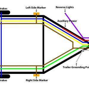 Trailer Wiring Schematic 7 Way - Trailer Brake Wiring Diagram 7 Way 7 Pin Trailer Wiring Schematic – Wiring Diagram 19n