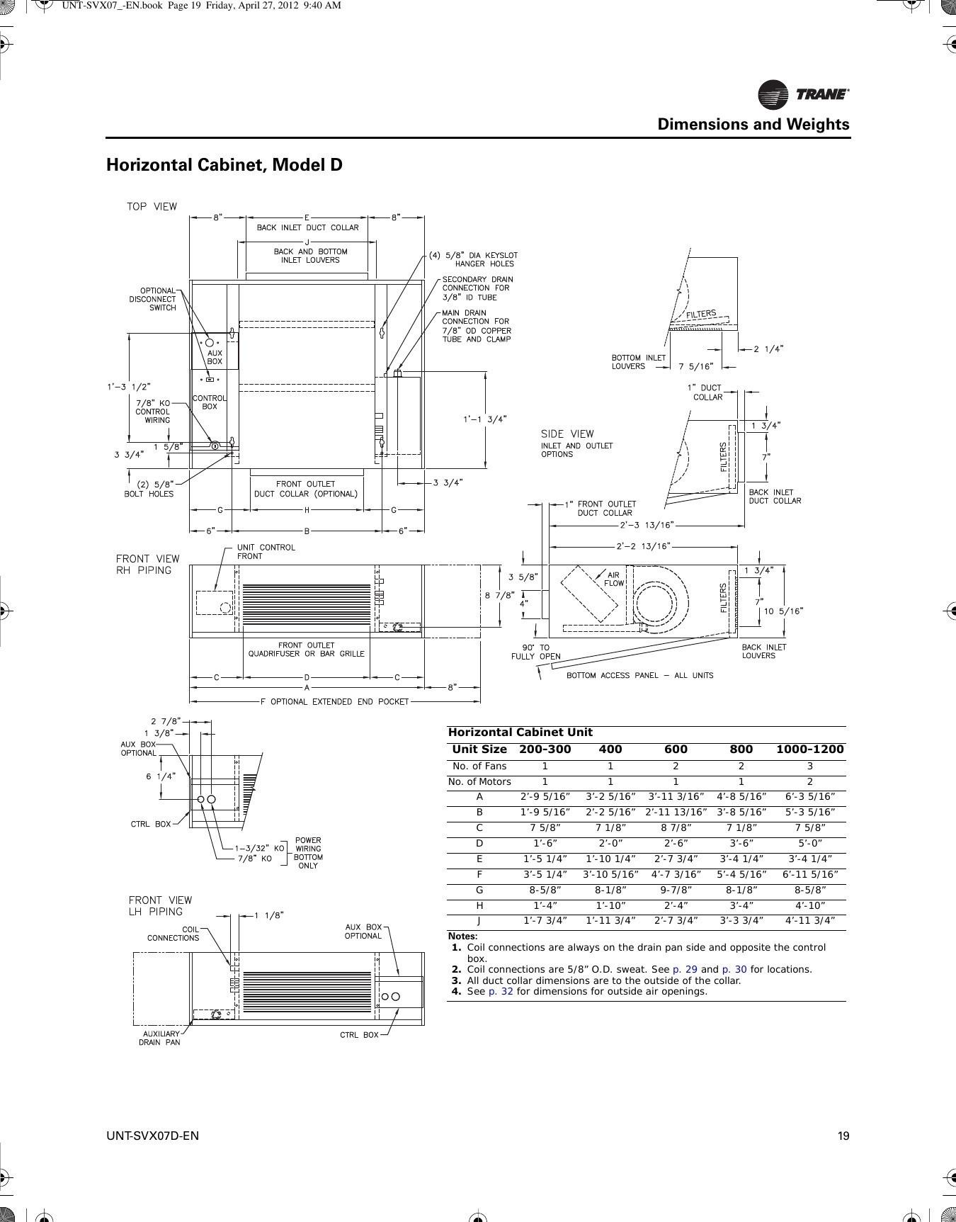 Trane Unit Heater Wiring Diagram