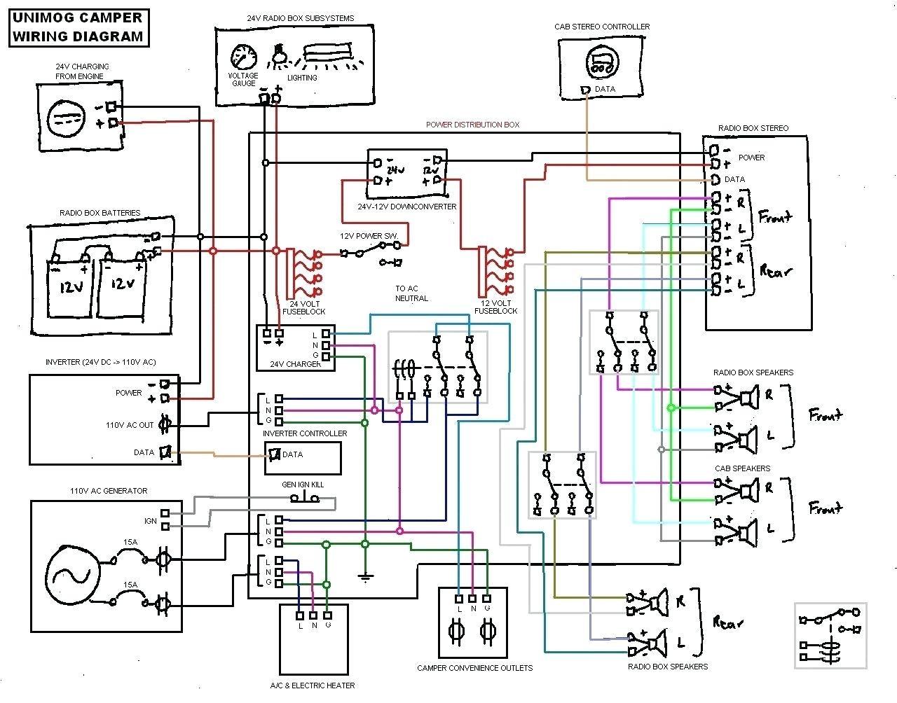Travel Trailer Wiring Schematic | Free Wiring Diagram